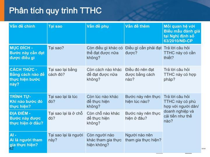 Phân tích quy trình TTHC