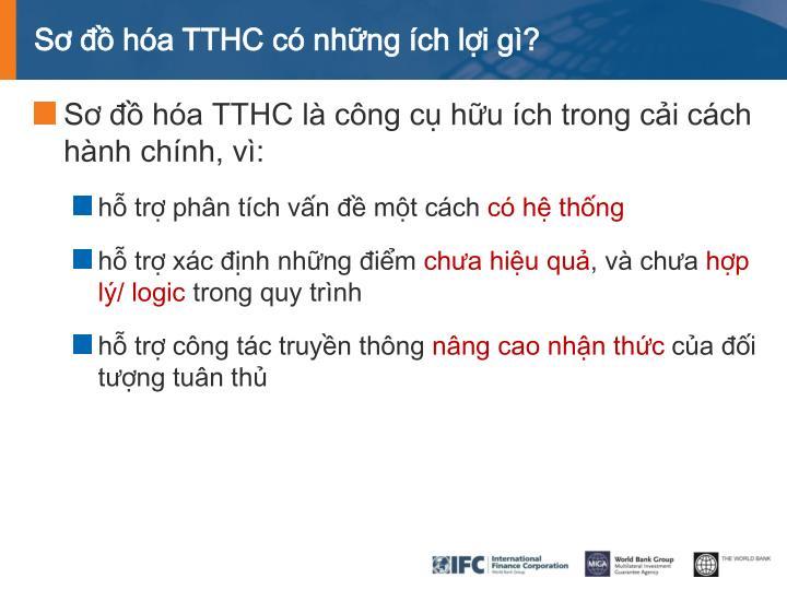 Sơ đồ hóa TTHC có những ích lợi gì?