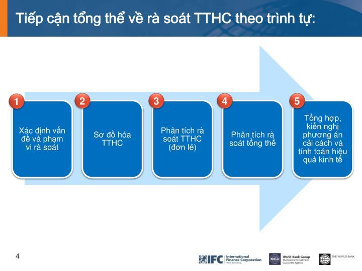 Tiếp cận tổng thể về rà soát TTHC theo trình tự: