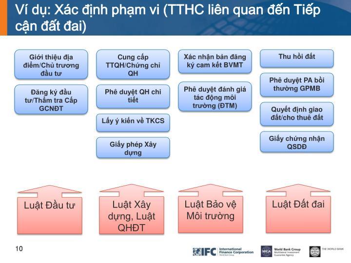 Ví dụ: Xác định phạm vi (TTHC liên quan đến Tiếp cận đất đai)