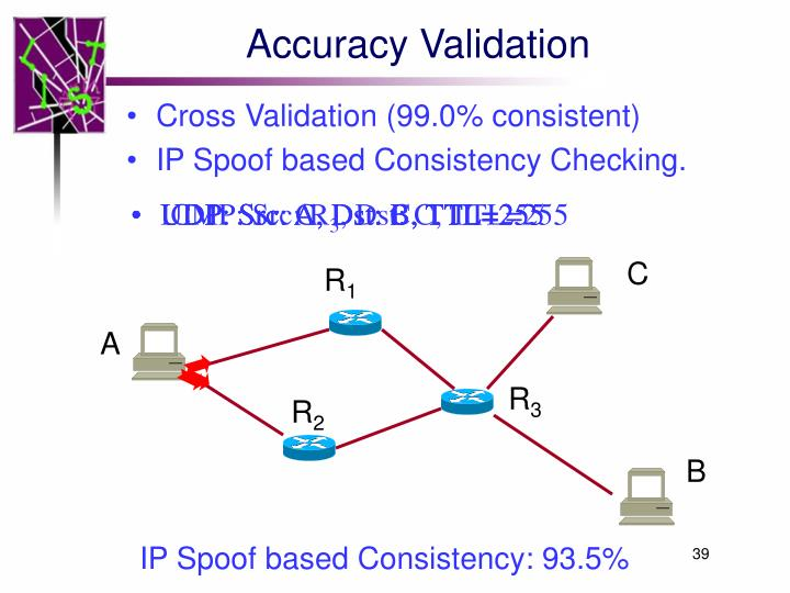 Accuracy Validation