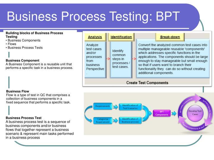 Business Process Testing: BPT