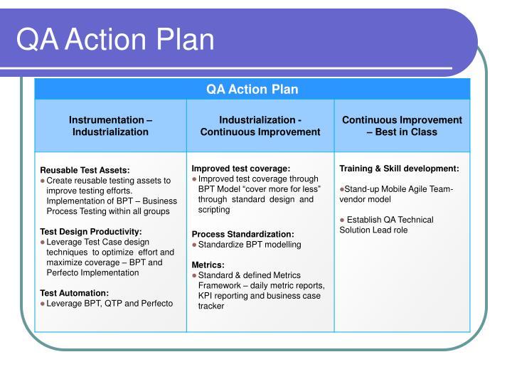 QA Action Plan