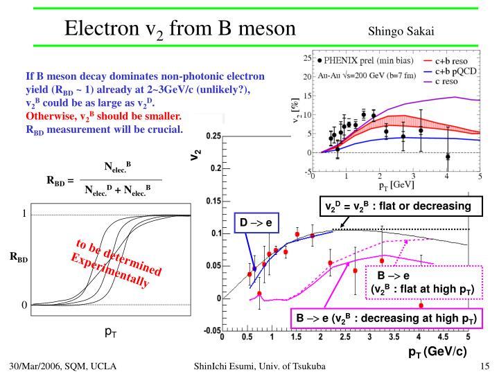 Electron v