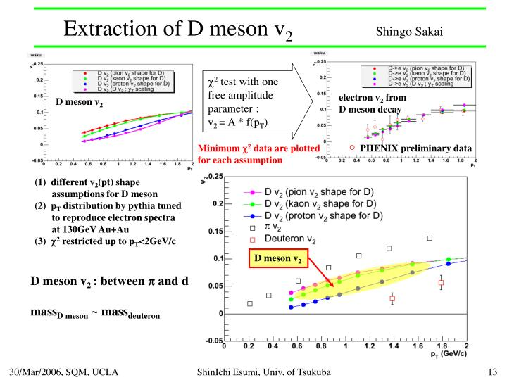 Extraction of D meson v