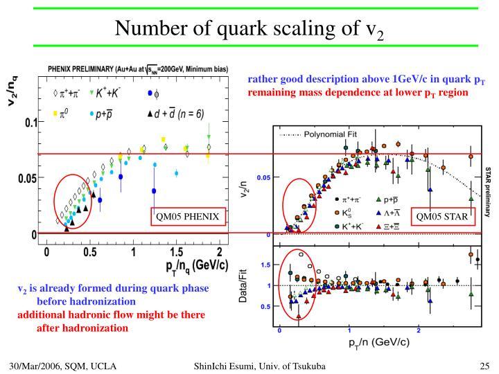 Number of quark scaling of v