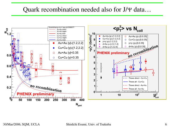 Quark recombination needed also for J/