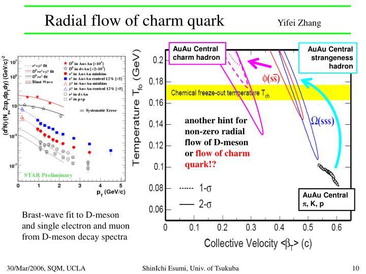 Radial flow of charm quark