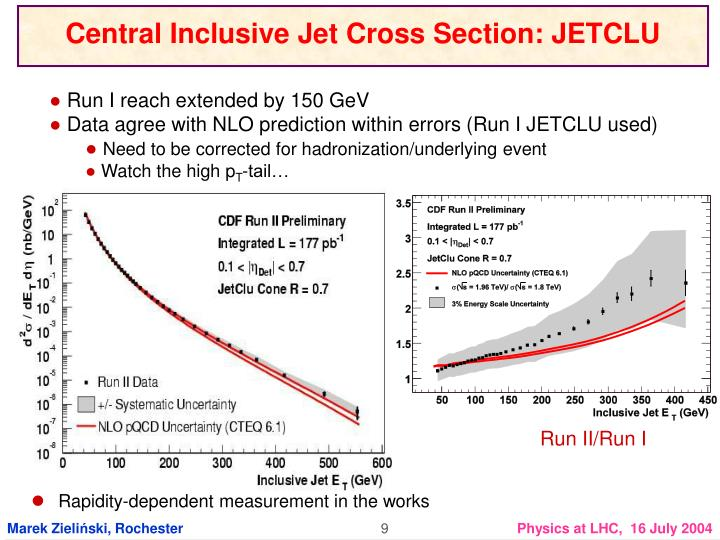Central Inclusive Jet Cross Section: JETCLU