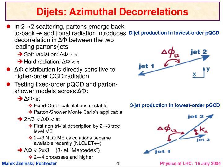Dijets: Azimuthal Decorrelations