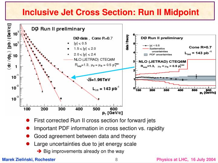 Inclusive Jet Cross Section: Run II Midpoint