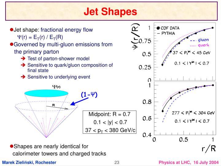 Jet Shapes