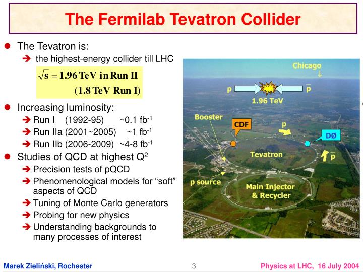 The fermilab tevatron collider