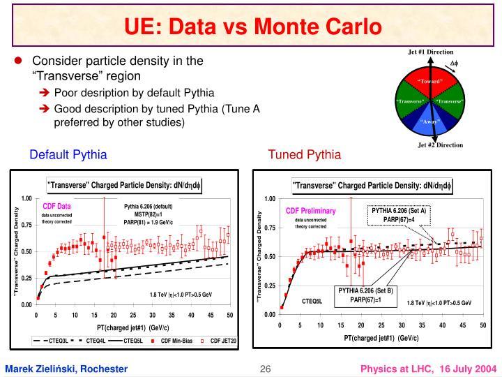 UE: Data vs Monte Carlo