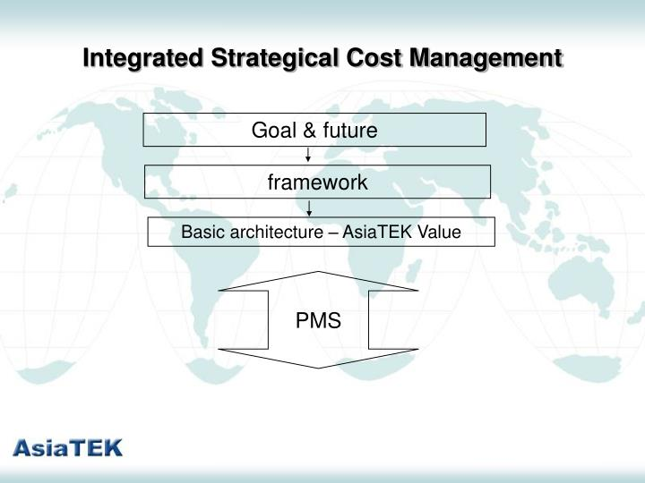 Integrated Strategical Cost Management
