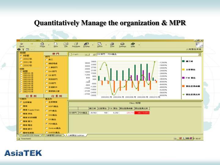 Quantitatively Manage the organization & MPR