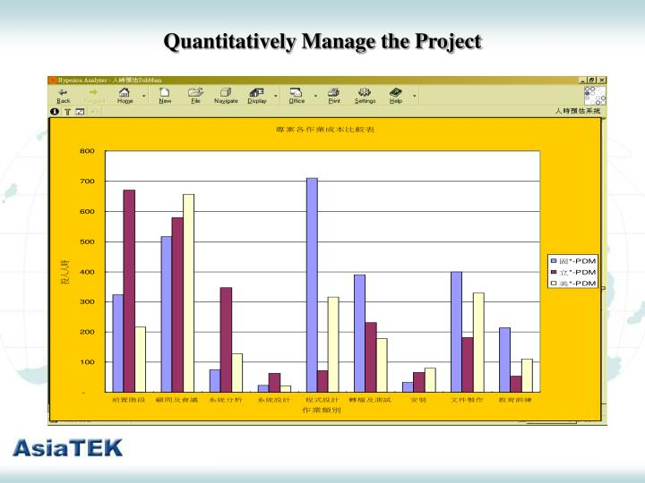 Quantitatively Manage the Project
