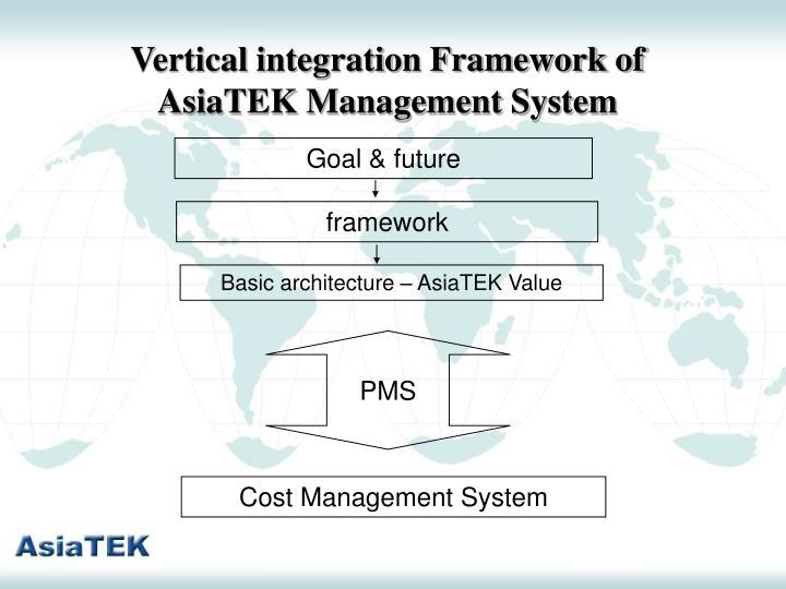 Vertical integration Framework of AsiaTEK Management System