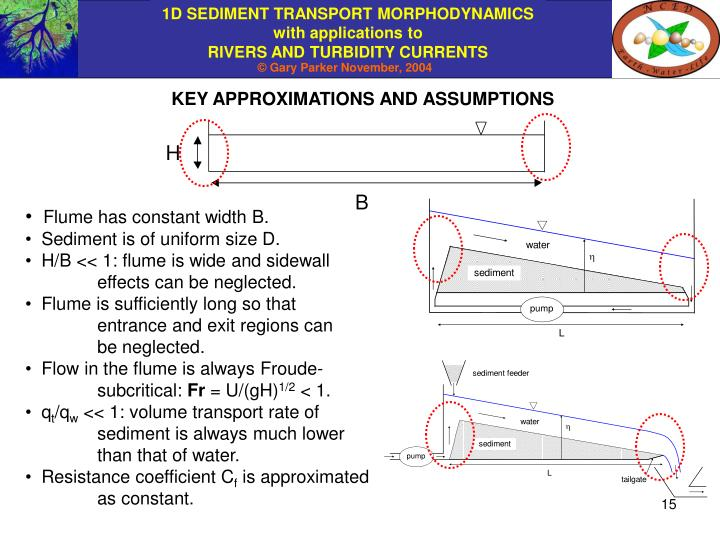 KEY APPROXIMATIONS AND ASSUMPTIONS