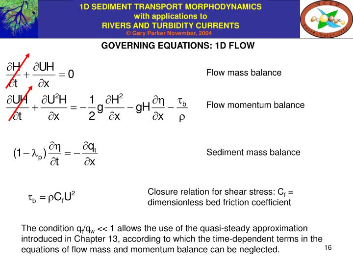 GOVERNING EQUATIONS: 1D FLOW