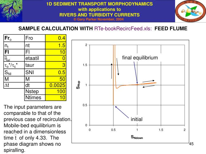 SAMPLE CALCULATION WITH