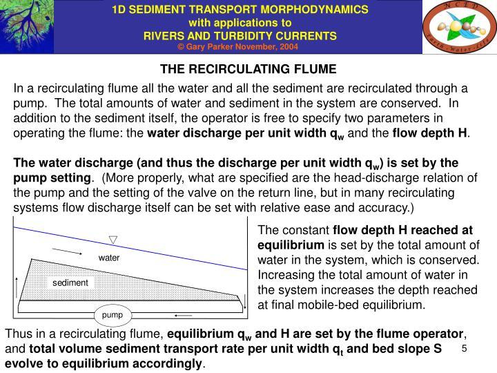 THE RECIRCULATING FLUME