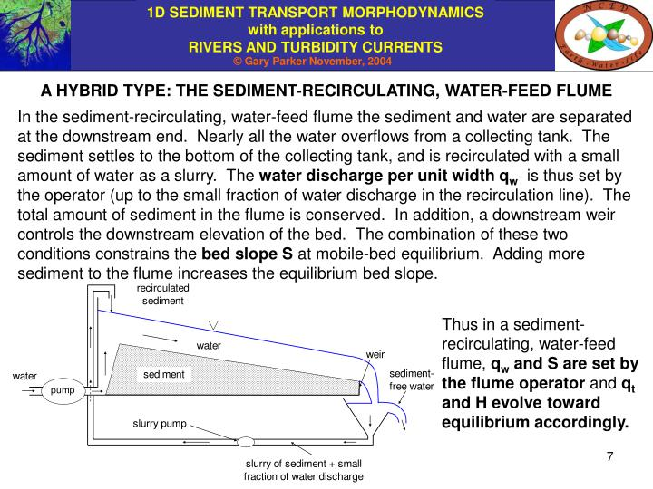 A HYBRID TYPE: THE SEDIMENT-RECIRCULATING, WATER-FEED FLUME