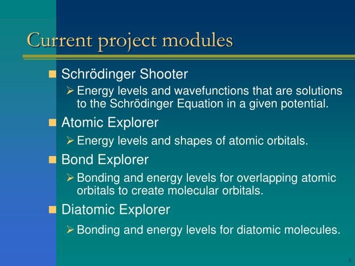 Current project modules