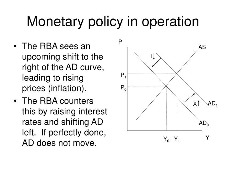 Monetary policy in operation