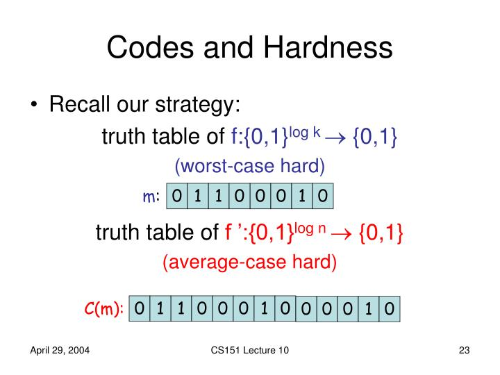 Codes and Hardness
