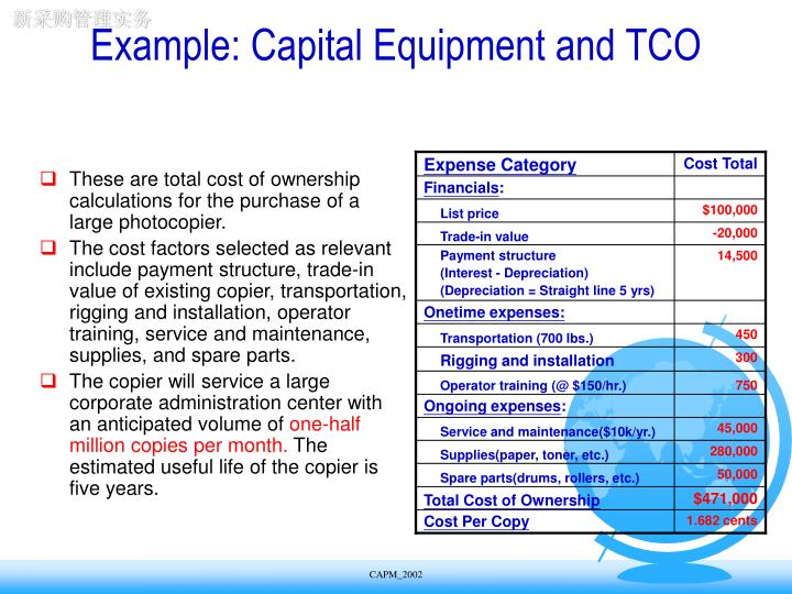 These are total cost of ownership calculations for the purchase of a large photocopier.