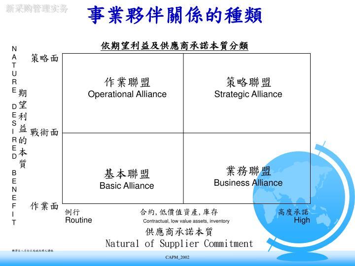 依期望利益及供應商承諾本質分類