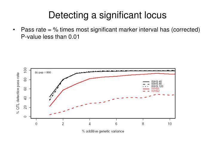 Detecting a significant locus