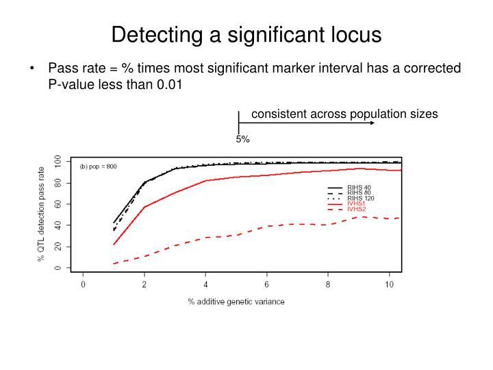 consistent across population sizes