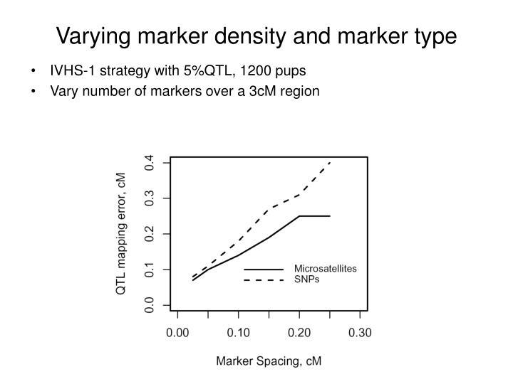 Varying marker density and marker type