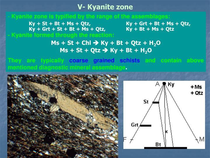 V- Kyanite zone