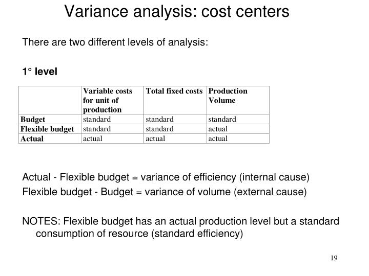 Variance analysis: cost centers