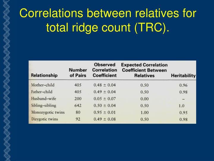 Correlations between relatives for total ridge count (TRC).