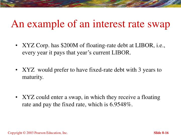 An example of an interest rate swap