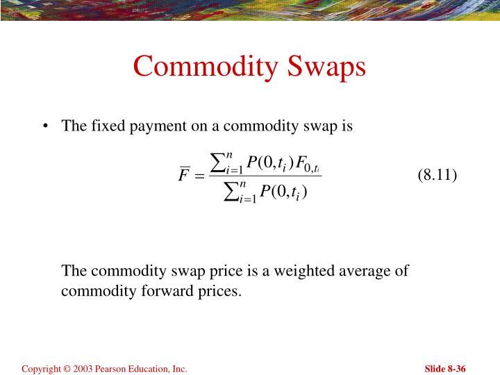 Commodity Swaps