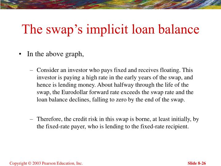 The swap's implicit loan balance