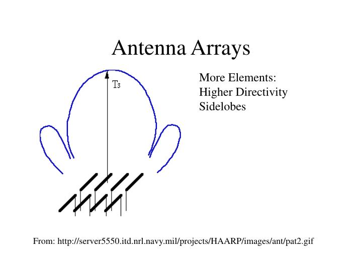 Antenna Arrays