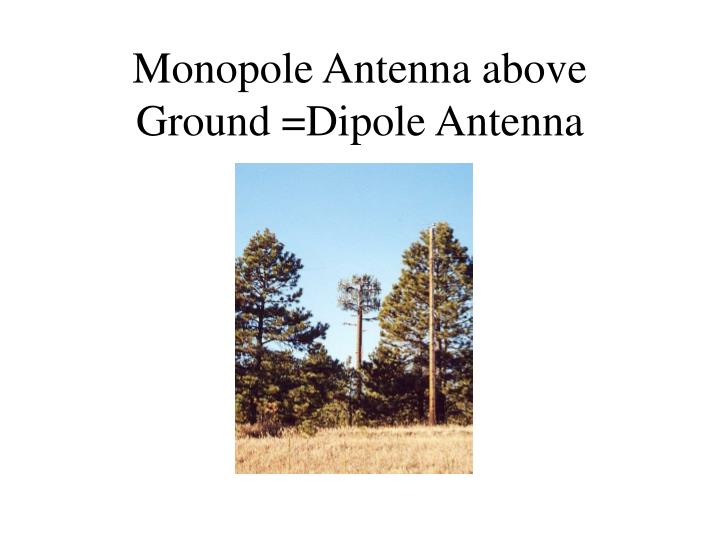 Monopole Antenna above Ground =Dipole Antenna