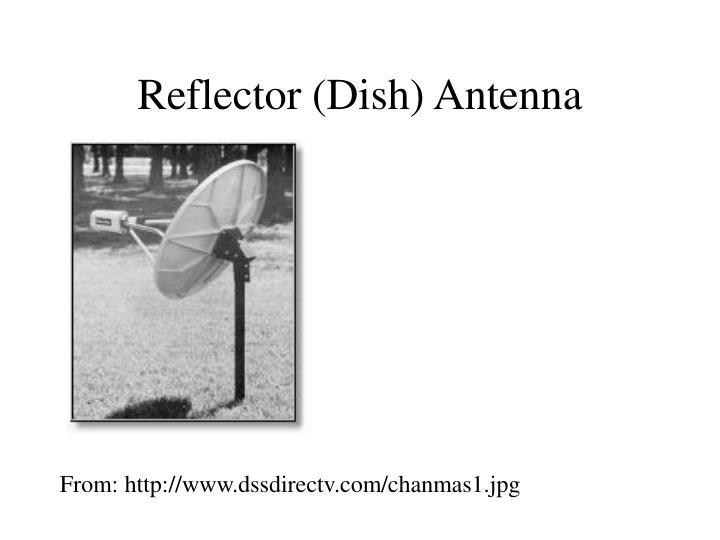 Reflector (Dish) Antenna