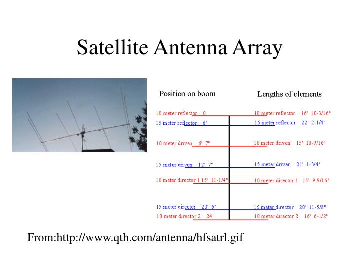 Satellite Antenna Array