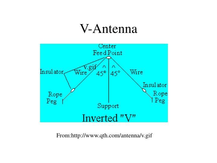 V-Antenna