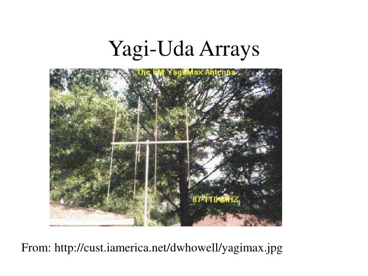 Yagi-Uda Arrays