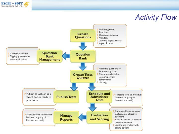 Activity Flow