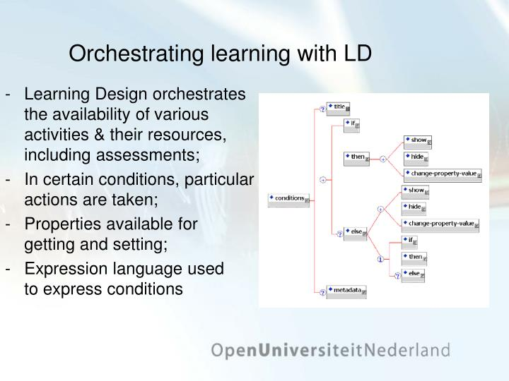 Orchestrating learning with LD