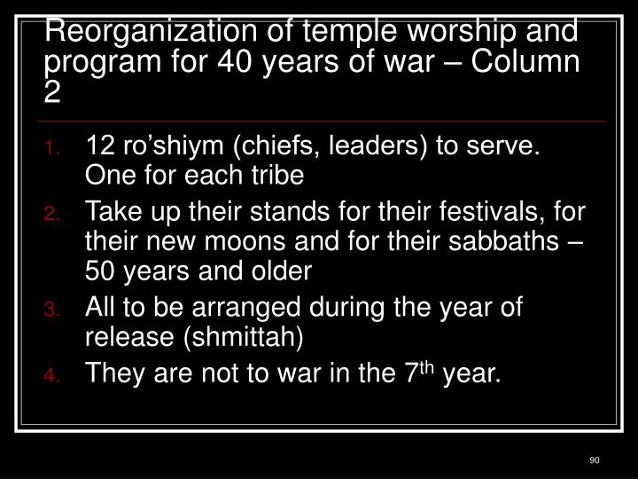 Reorganization of temple worship and program for 40 years of war – Column 2